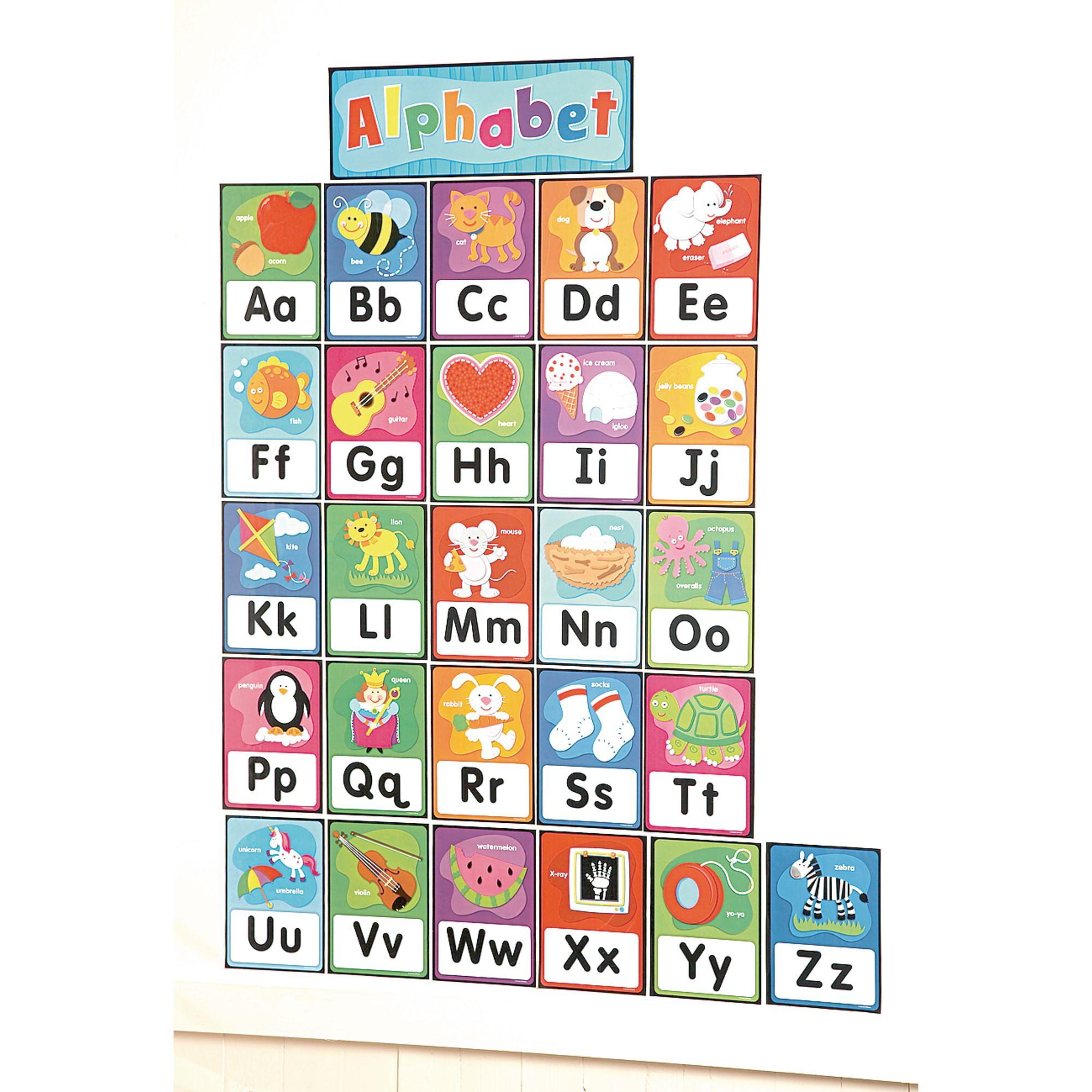 Alphabet Poster Hope Education