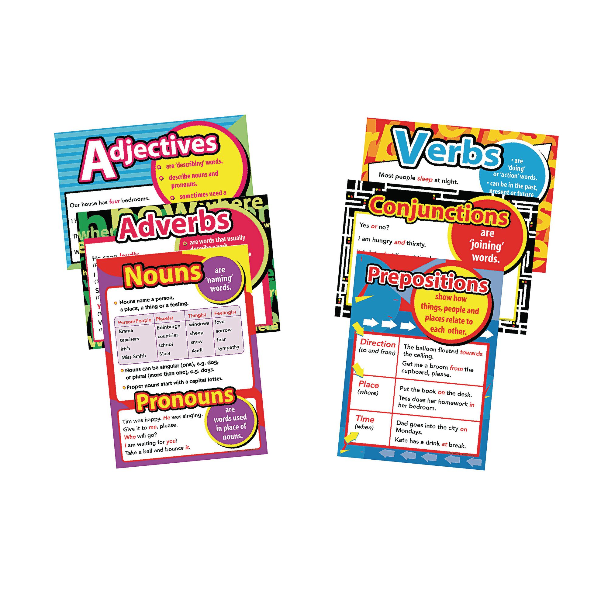 Introducing Word Classes Posters Pack of six