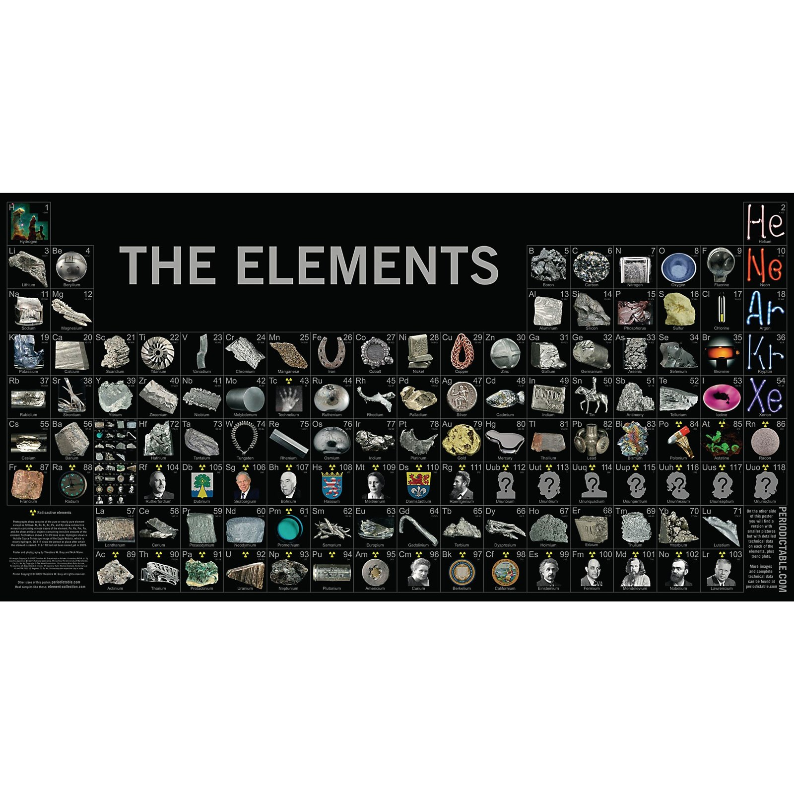 Periodic table chart 680x1340mm findel international periodic table chart 680x1340mm urtaz Image collections