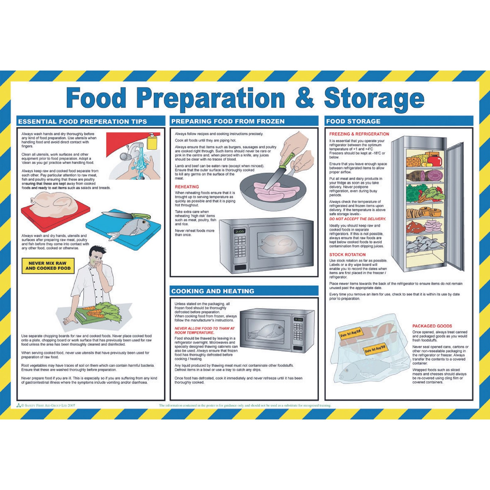 Food Hygiene Posters - Food Preparation and Storage | GLS ...