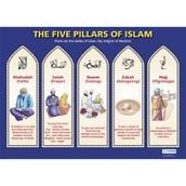 World Religions Poster Set