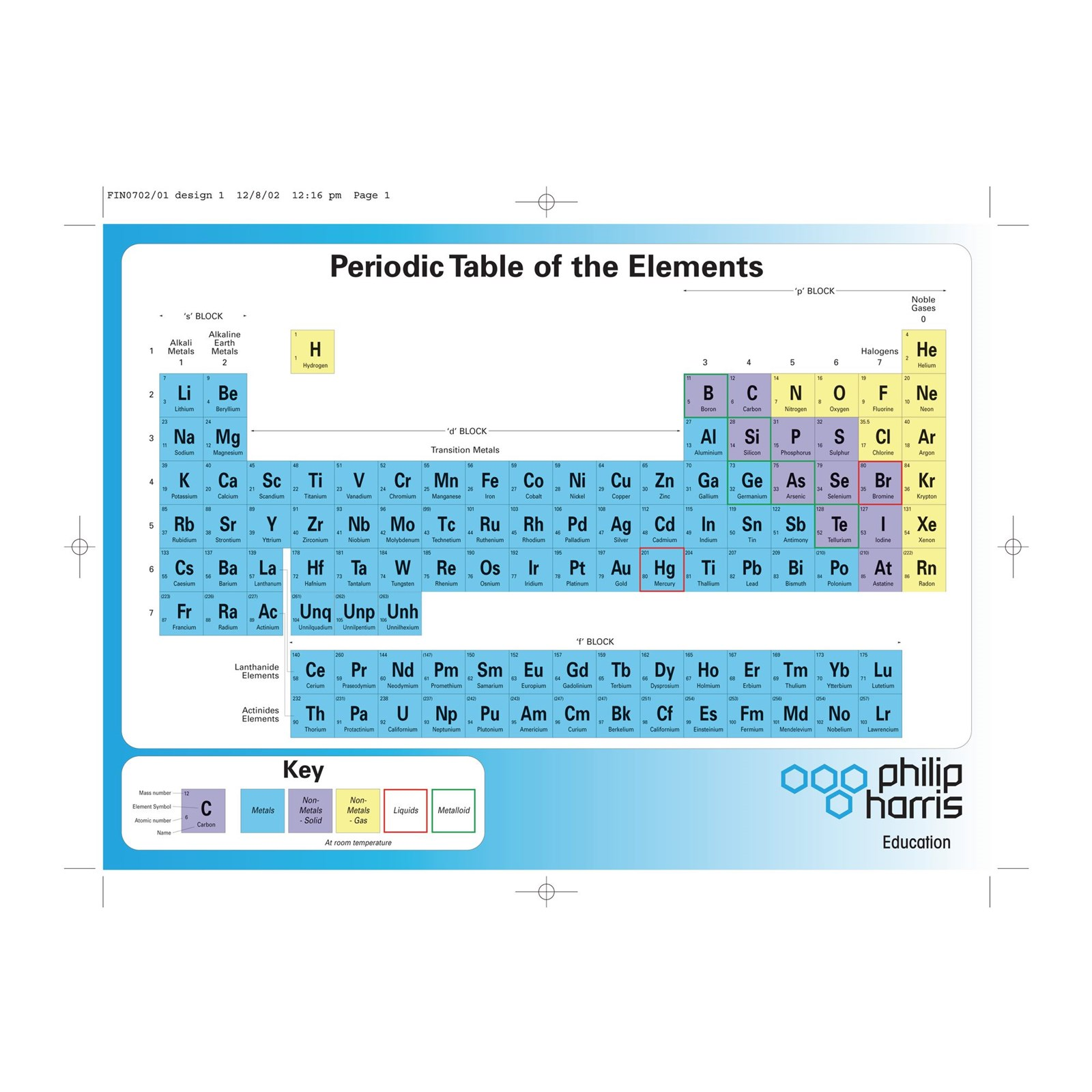 Product findel international two in one periodic chart urtaz Gallery