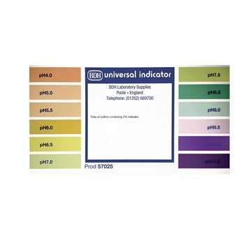 Colour Chart for pH 1-14 Indicator