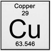 Copper Foil - 250g