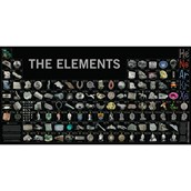 Periodic Table Chart 500 x 1000mm
