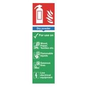 Fire Extinguisher Sign - ABC Powder