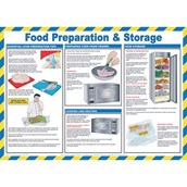 Laminated Food Preparation and Storage Poster 420 x 590mm