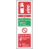 Safety Signs - Fire Advice - 280 x 90mm S/A