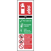 Fire Extinguisher Sign - CO2