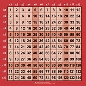 Big 144 Multiplication Grid
