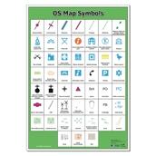 Ordnance Survey Map Symbols Poster