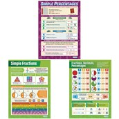 Fractions Decimals and Percentages Poster - Pack of 3