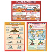 The Restless Earth Poster Pack - Pack of 3