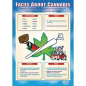 Facts about Cannabis Poster