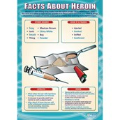 Facts about Heroin Poster