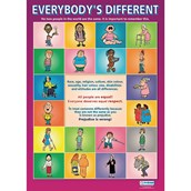 Everybody's Different poster