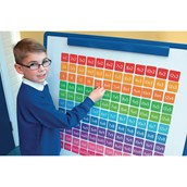 Double-Sided Multiplication Magnets - Pack of 132