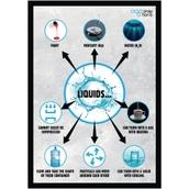 State of Matter Poster : Liquid