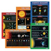 Laminated Planet Posters
