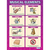 A1 Musical Elements Poster