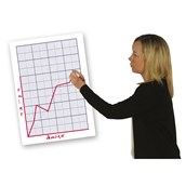 Double-Sided Dry Erase Teachers' Graph Board