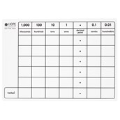 Dry-Wipe Place Value Boards - Pack of 6