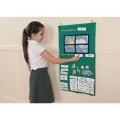French Weather Window Vocabulary Wall Hanging