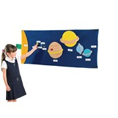Wall Hanging Solar System