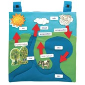Wall Hanging  - Water Cycle Pack