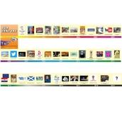 21st Century Timeline
