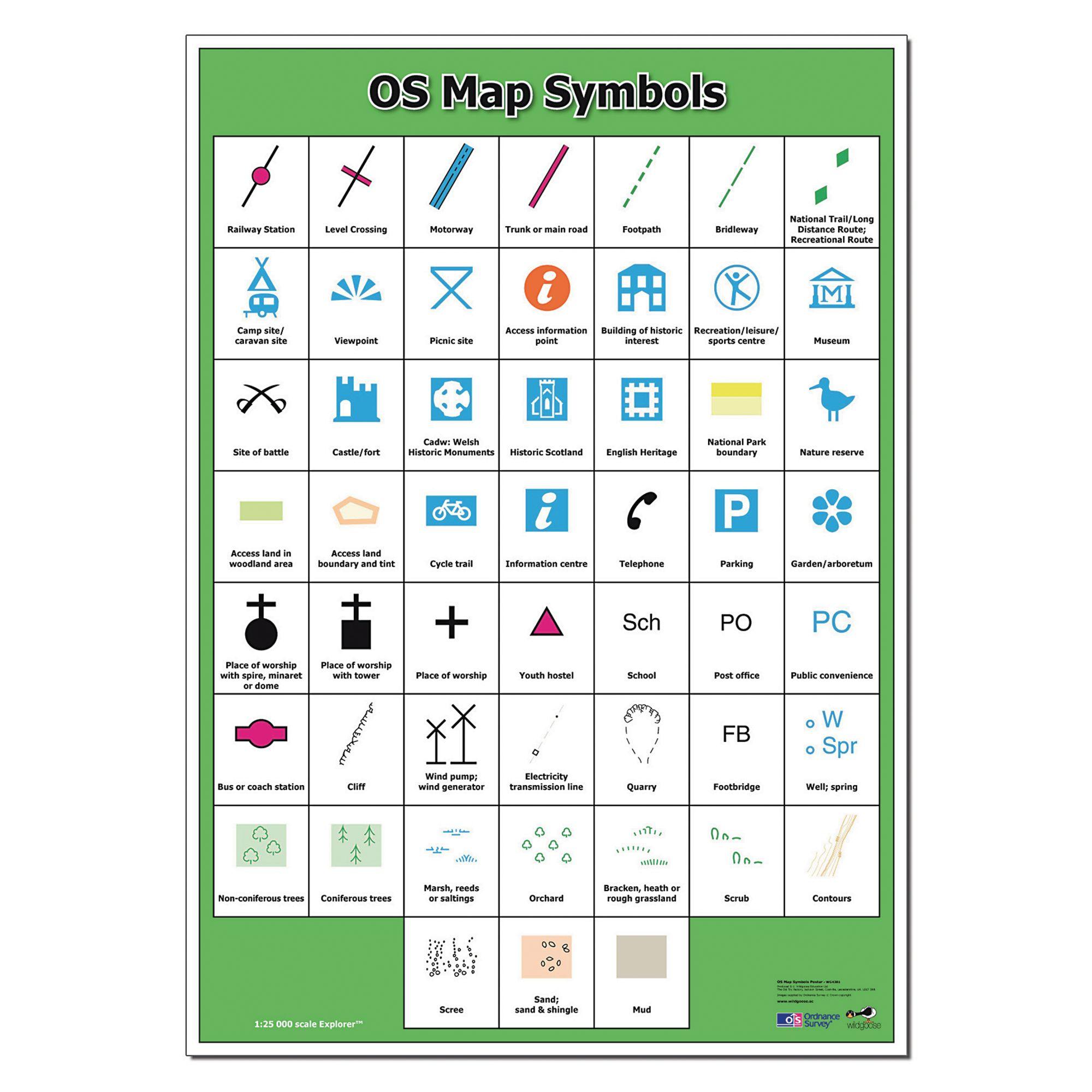 Ordnance Survey Map Symbols Poster Findel International