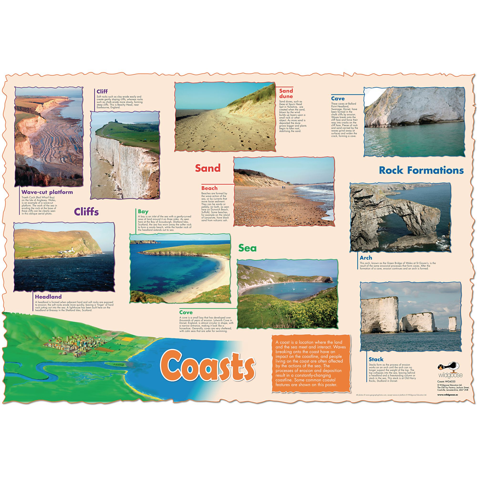 Coasts Poster