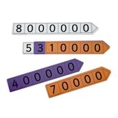 Place Value Arrow Cards - Millions - Teacher