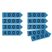 Place Value Arrow Cards - Thousands - Pupil