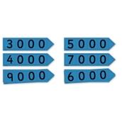 Place Value Arrow Cards - Thousands - Teacher