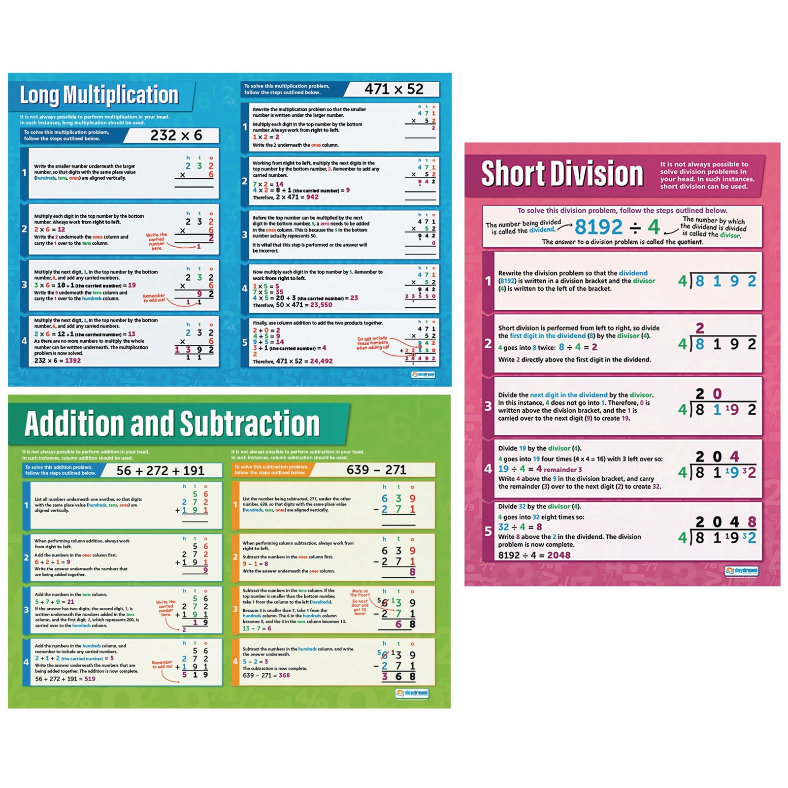 Addition, Subtraction, Multiplication and Division Poster Pack