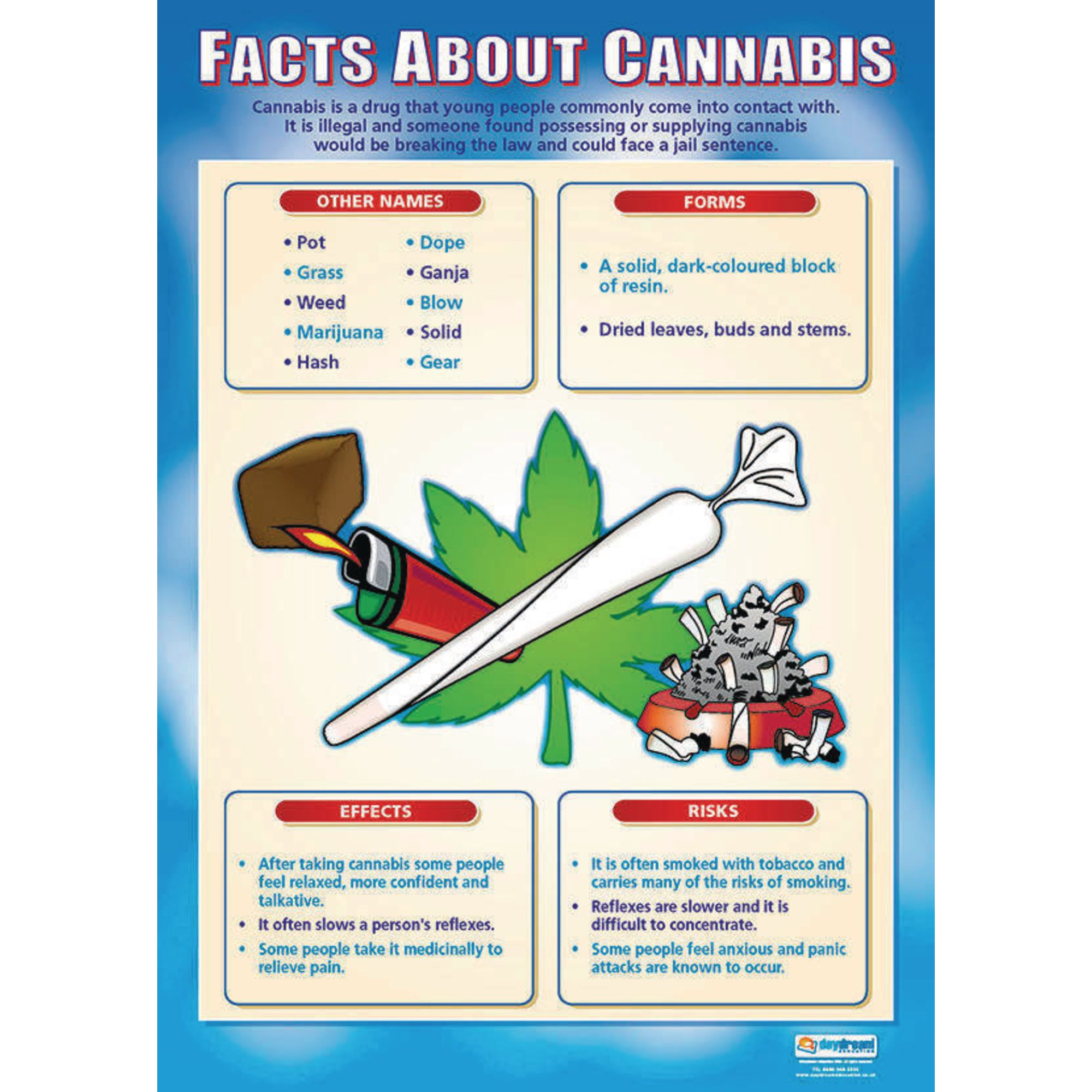 Fitness Biology: Facts About Cannabis Poster