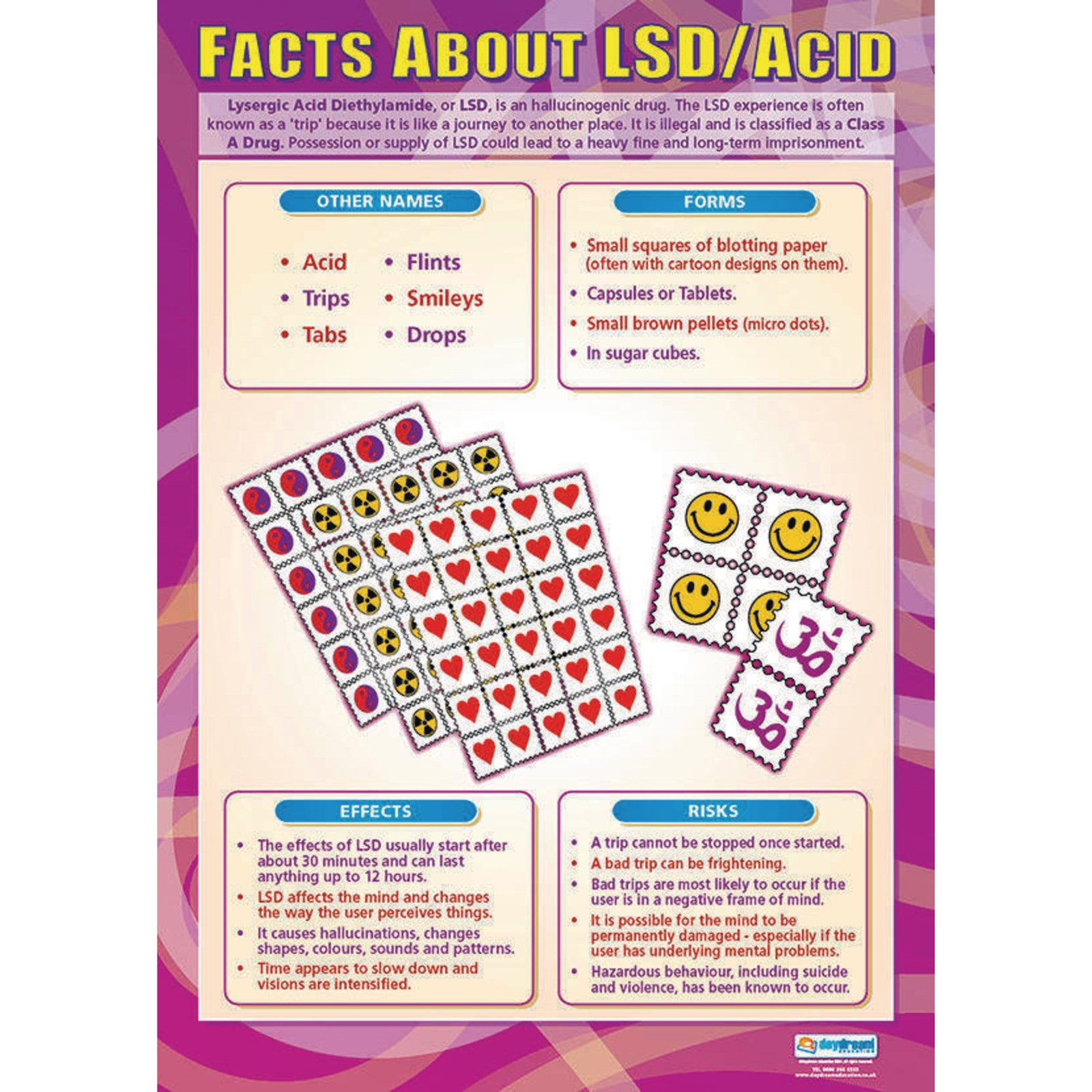 Facts About Lsd Acid Poster Philip Harris