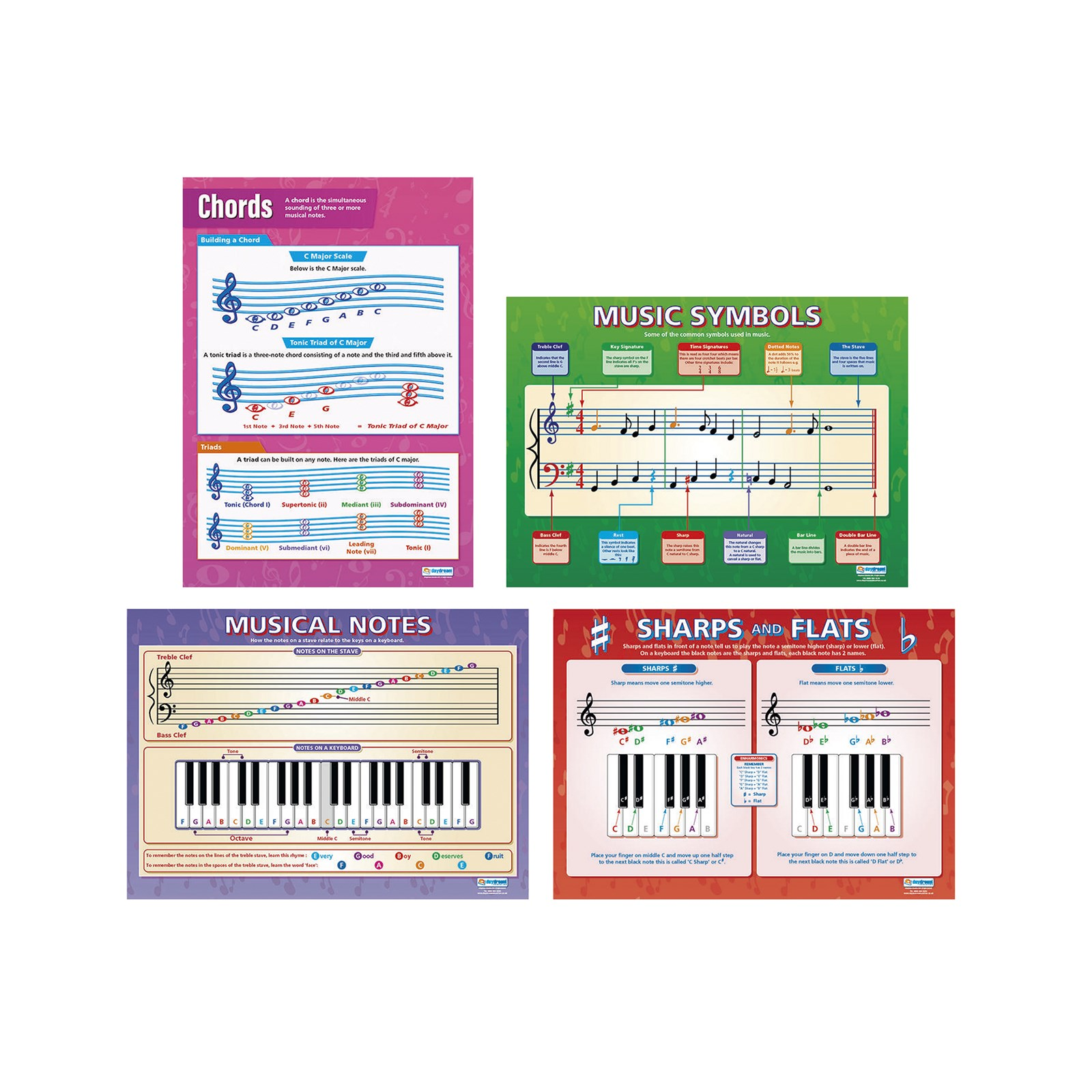 A1 Music Theory Posters - Pack of 4
