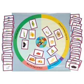 Healthy Enacting Guide Floor Mat Bundle