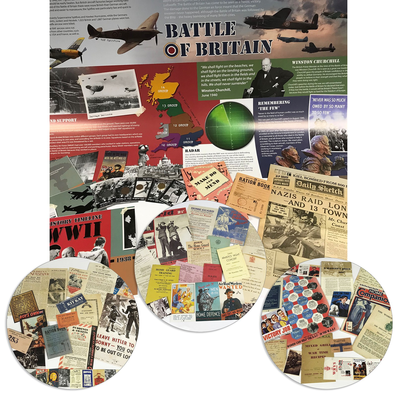 WW2 Life In Wartime Britain