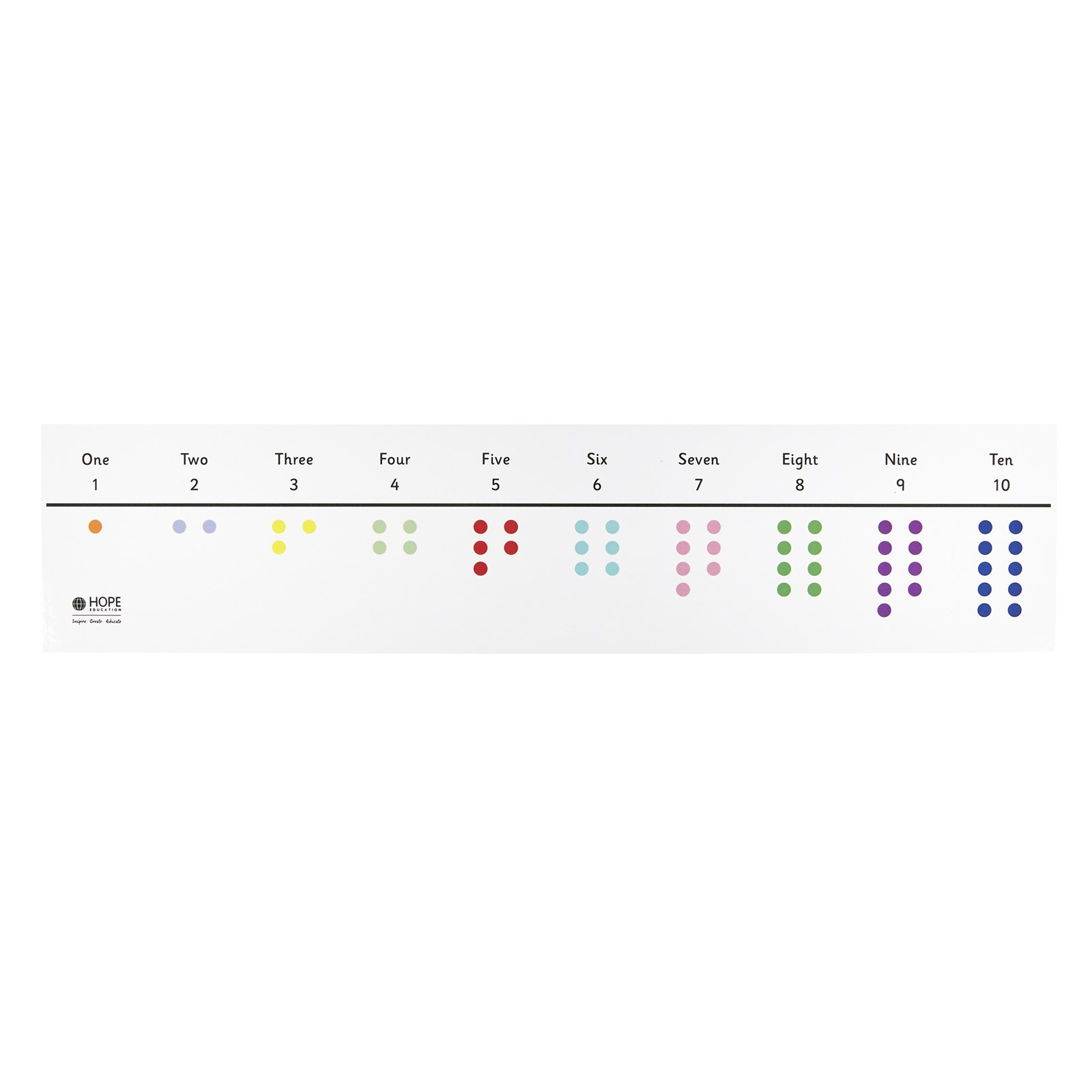 Number Line 1-10 Dry Wipe Board - Pupil