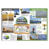 Global Energy Poster