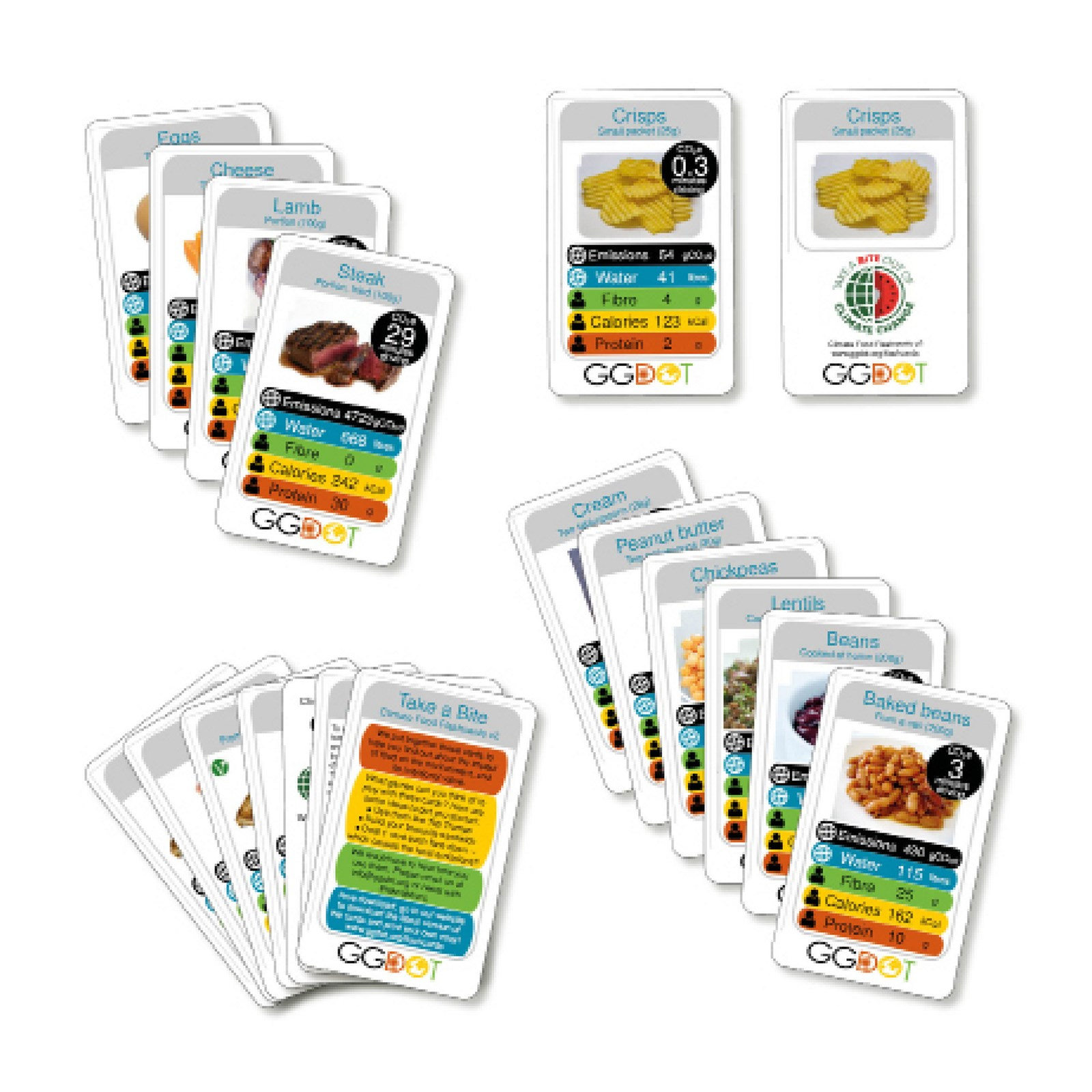 Climate Food Flashcards