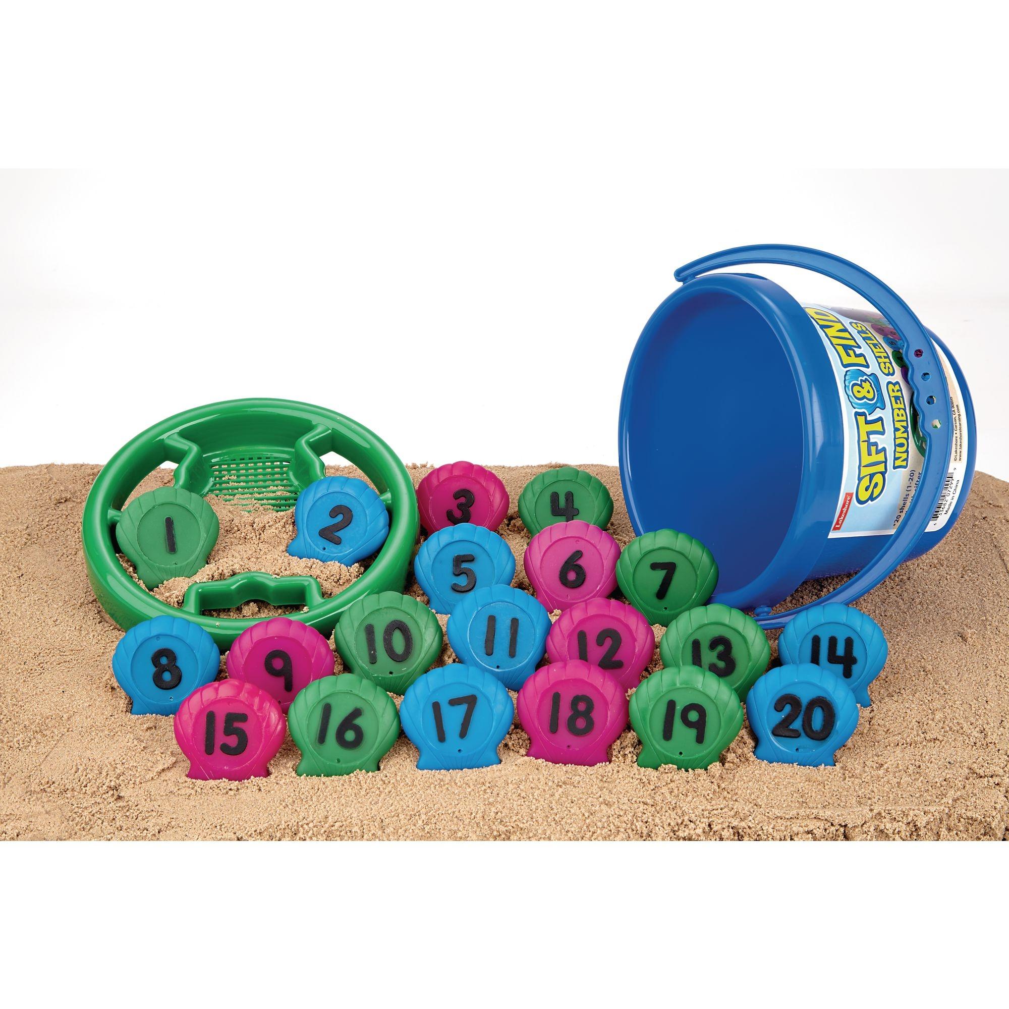 Number Shells